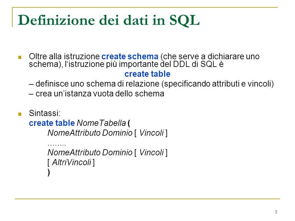 5 Definizione dei dati in SQL Oltre alla istruzione create schema (che serve a dichiarare uno schema), listruzione più importante del DDL di SQL è create table – definisce uno schema di relazione (specificando attributi e vincoli) – crea unistanza vuota dello schema Sintassi: create table NomeTabella ( NomeAttributo Dominio [ Vincoli ]........