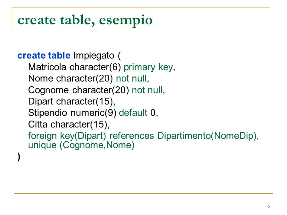 6 create table, esempio create table Impiegato ( Matricola character(6) primary key, Nome character(20) not null, Cognome character(20) not null, Dipa