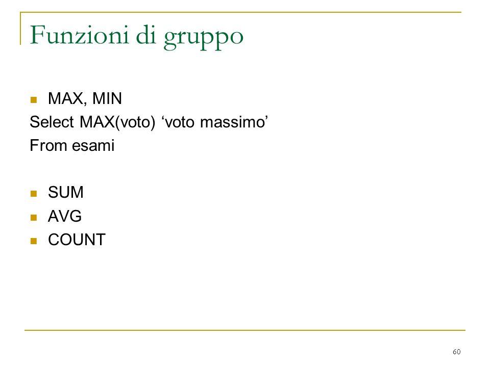 60 Funzioni di gruppo MAX, MIN Select MAX(voto) voto massimo From esami SUM AVG COUNT