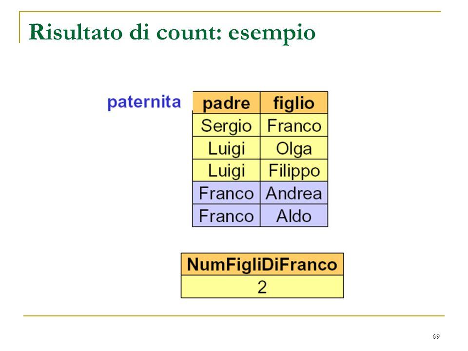 69 Risultato di count: esempio