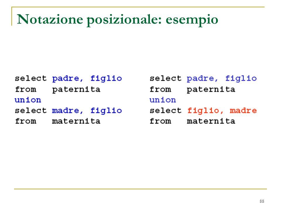 88 Notazione posizionale: esempio