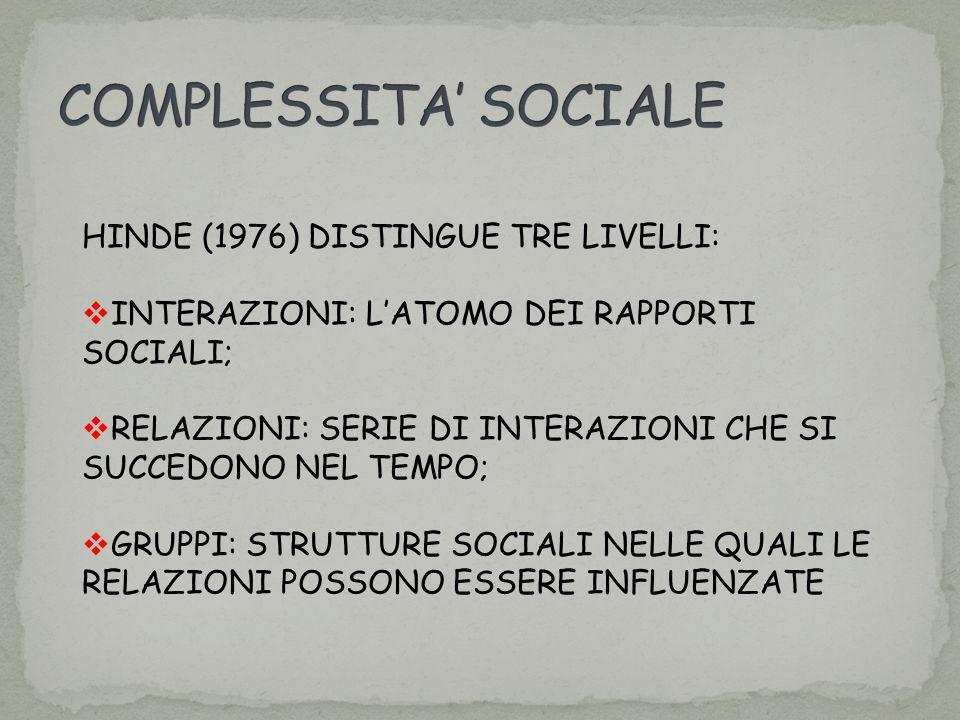 HINDE (1976) DISTINGUE TRE LIVELLI: INTERAZIONI: LATOMO DEI RAPPORTI SOCIALI; RELAZIONI: SERIE DI INTERAZIONI CHE SI SUCCEDONO NEL TEMPO; GRUPPI: STRU