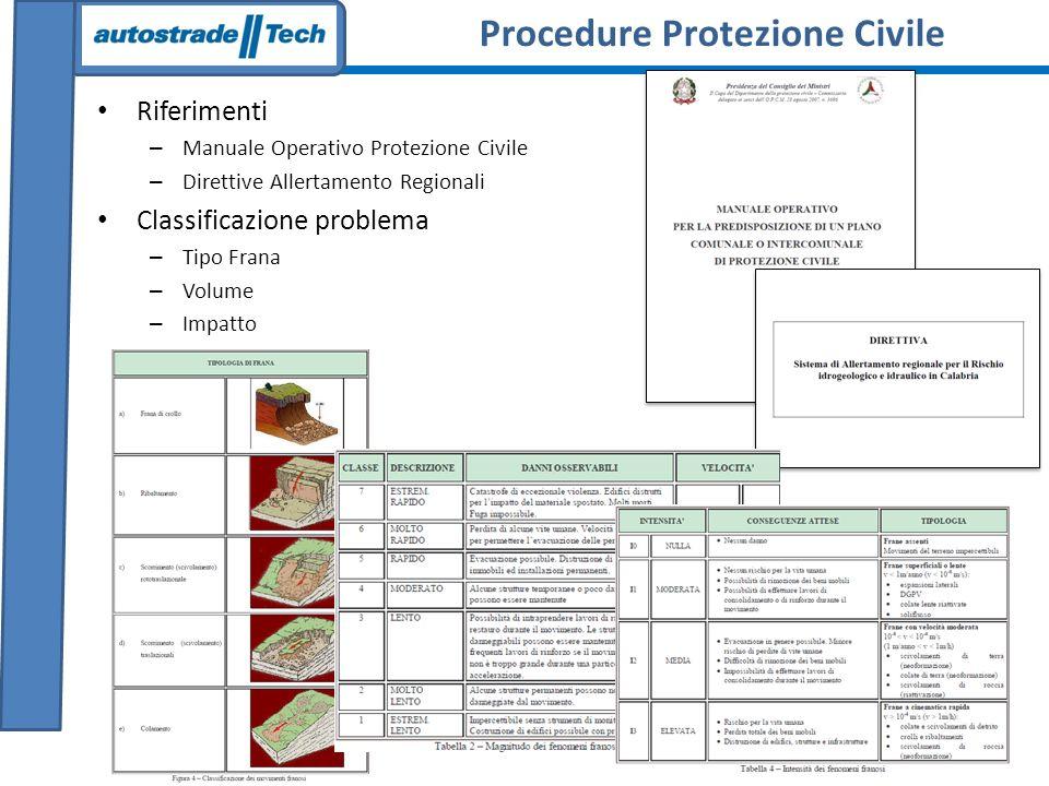 Riferimenti – Manuale Operativo Protezione Civile – Direttive Allertamento Regionali Classificazione problema – Tipo Frana – Volume – Impatto Procedur