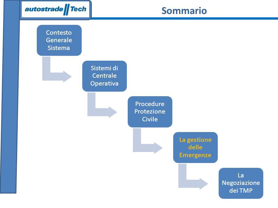 Contesto Generale Sistema Sistemi di Centrale Operativa Procedure Protezione Civile La gestione delle Emergenze La Negoziazione dei TMP Sommario