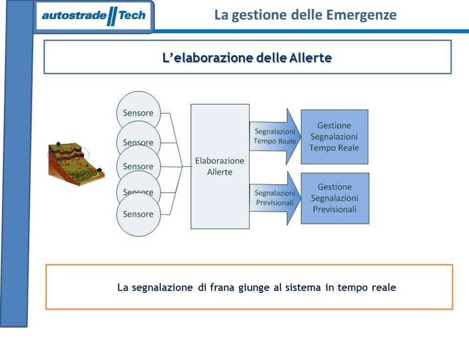 Lelaborazione delle Allerte La segnalazione di frana giunge al sistema in tempo reale La gestione delle Emergenze