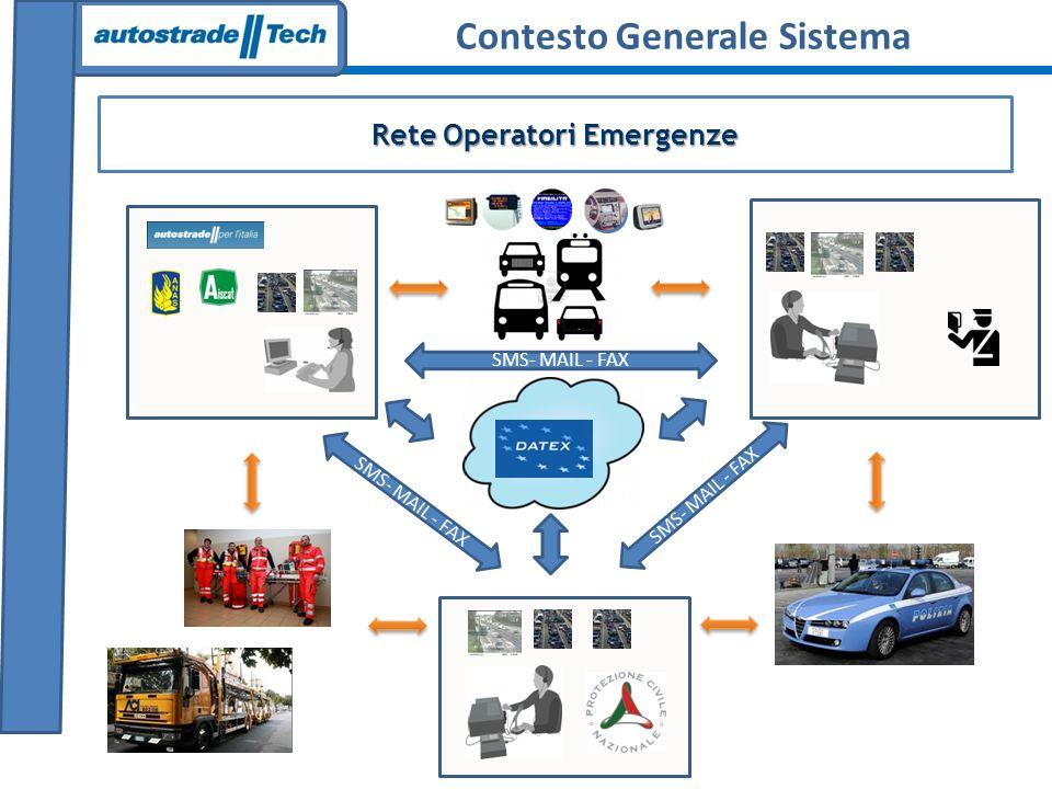 SMS- MAIL - FAX Rete Operatori Emergenze Contesto Generale Sistema
