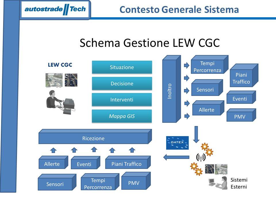 Sistemi di Centrale Operativa Procedure Protezione Civile La gestione delle Emergenze La Negoziazione dei TMP Sommario