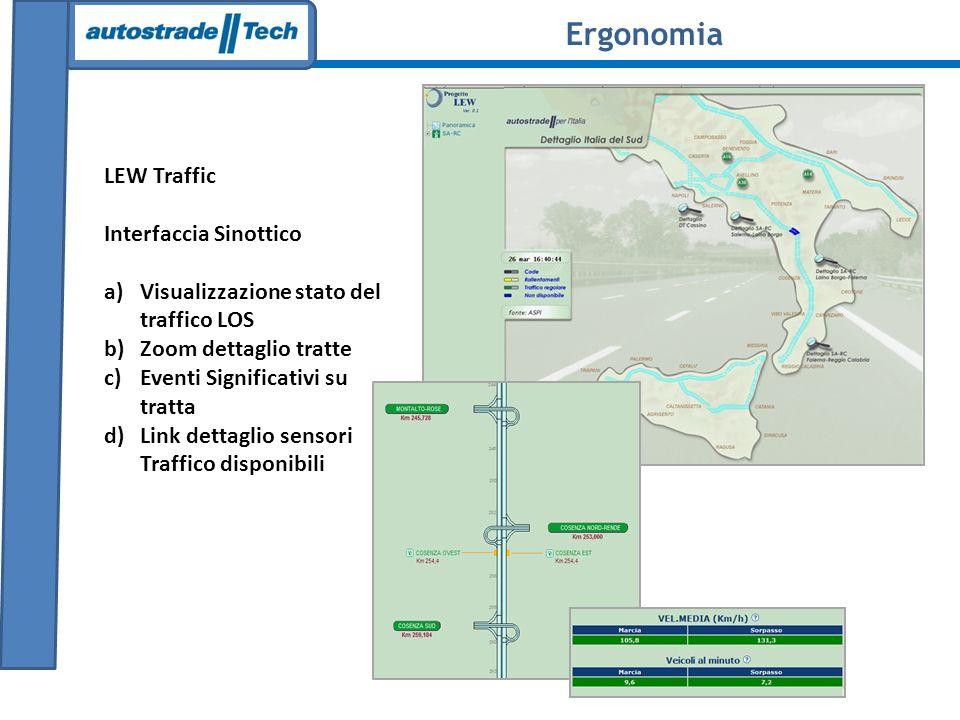 LEW Traffic Interfaccia Sinottico a)Visualizzazione stato del traffico LOS b)Zoom dettaglio tratte c)Eventi Significativi su tratta d)Link dettaglio s