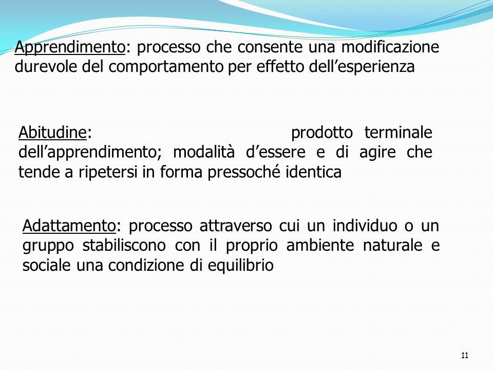 11 Apprendimento: processo che consente una modificazione durevole del comportamento per effetto dellesperienza Abitudine: prodotto terminale dellappr