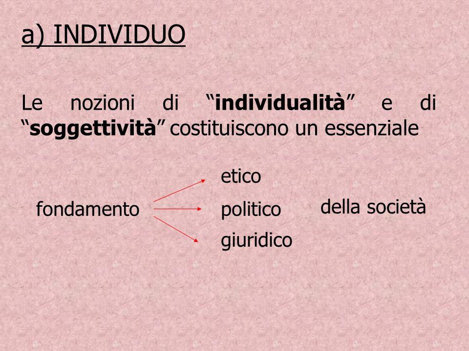 Le nozioni di individualità e disoggettività costituiscono un essenziale fondamento etico giuridico politico della società a) INDIVIDUO
