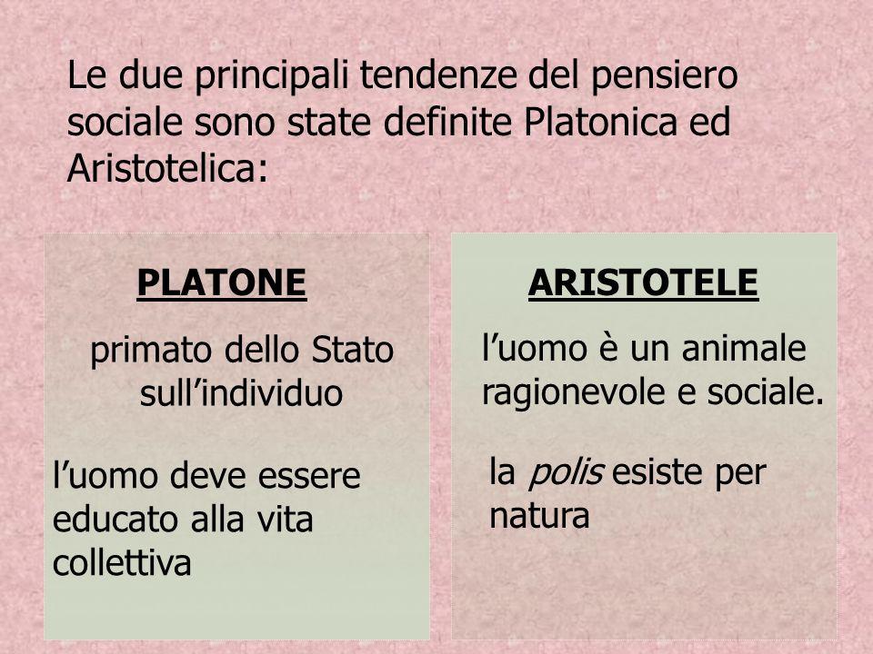 Le due principali tendenze del pensiero sociale sono state definite Platonica ed Aristotelica: PLATONEARISTOTELE primato dello Stato sullindividuo luo