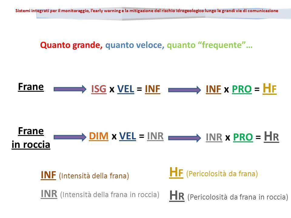 Sistemi integrati per il monitoraggio, learly warning e la mitigazione del rischio idrogeologico lungo le grandi vie di comunicazione Quanto grande, quanto veloce, quanto frequente… Frane in roccia Frane ISG x VEL = INF DIM x VEL = INR INF x PRO = H F INR x PRO = H R INF (Intensità della frana) INR (Intensità della frana in roccia) H F (Pericolosità da frana) H R (Pericolosità da frana in roccia)