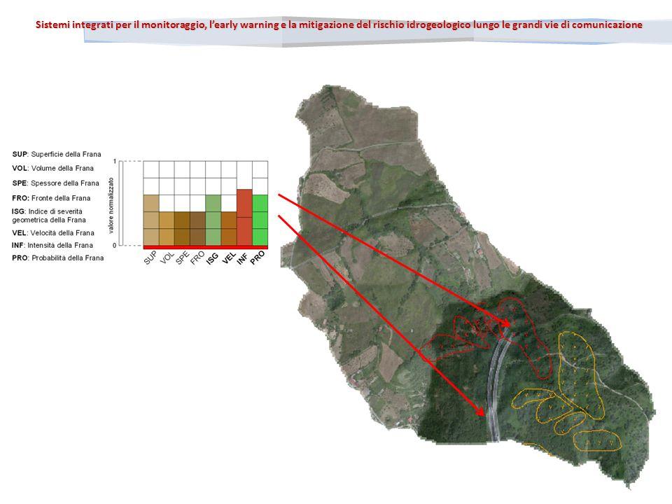 Sistemi integrati per il monitoraggio, learly warning e la mitigazione del rischio idrogeologico lungo le grandi vie di comunicazione
