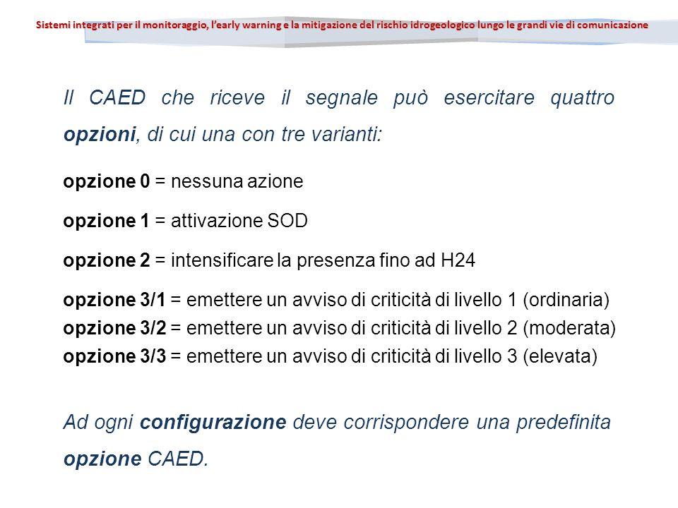 Sistemi integrati per il monitoraggio, learly warning e la mitigazione del rischio idrogeologico lungo le grandi vie di comunicazione Il CAED che riceve il segnale può esercitare quattro opzioni, di cui una con tre varianti: opzione 0 = nessuna azione opzione 1 = attivazione SOD opzione 2 = intensificare la presenza fino ad H24 opzione 3/1 = emettere un avviso di criticità di livello 1 (ordinaria) opzione 3/2 = emettere un avviso di criticità di livello 2 (moderata) opzione 3/3 = emettere un avviso di criticità di livello 3 (elevata) Ad ogni configurazione deve corrispondere una predefinita opzione CAED.
