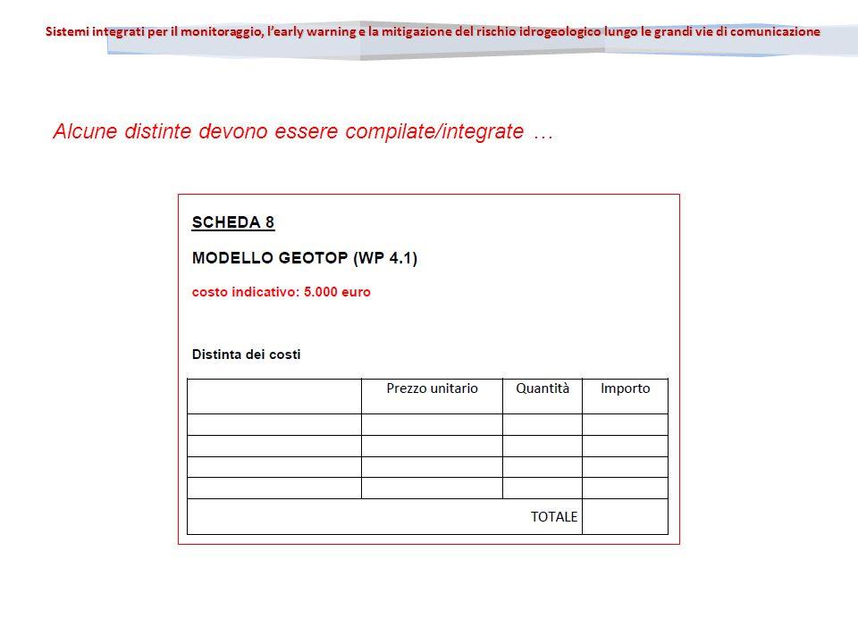 Alcune distinte devono essere compilate/integrate …