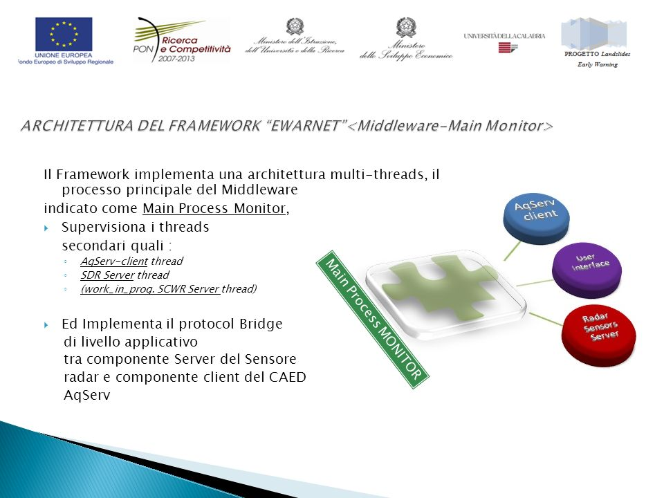 Il Framework implementa una architettura multi-threads, il processo principale del Middleware indicato come Main Process Monitor, Supervisiona i threads secondari quali : AqServ-client thread SDR Server thread (work_in_prog.