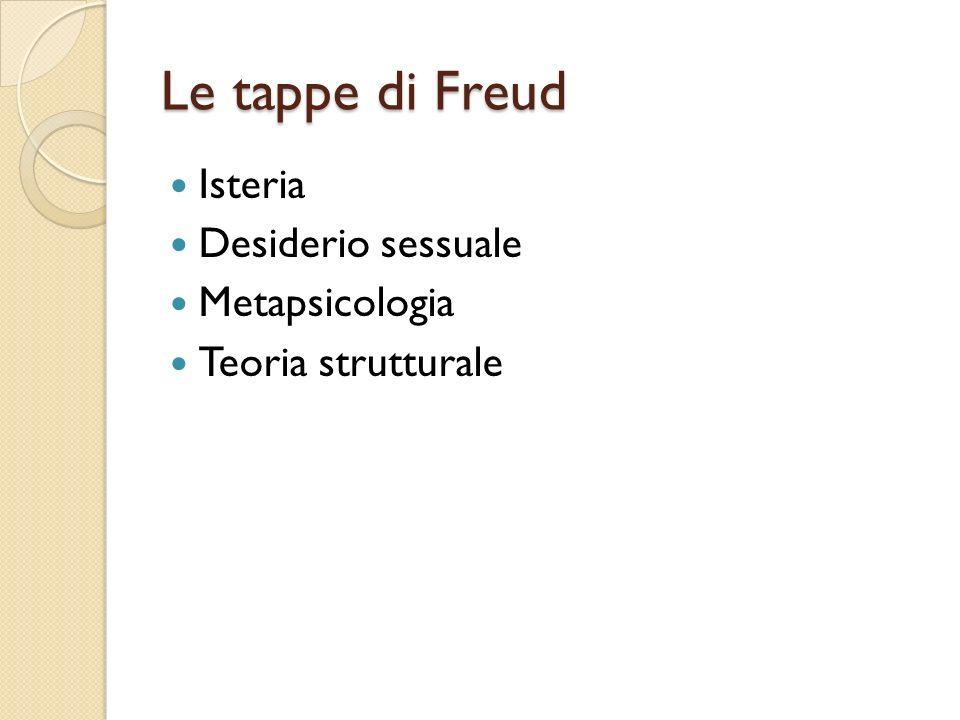 Le tappe di Freud Isteria Desiderio sessuale Metapsicologia Teoria strutturale