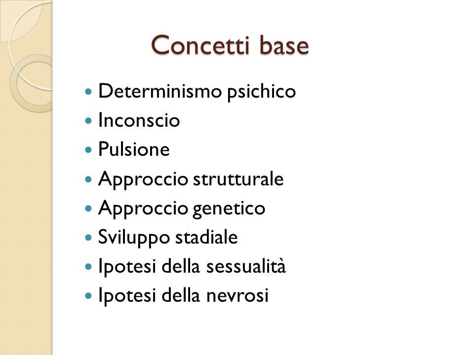 Concetti base Concetti base Determinismo psichico Inconscio Pulsione Approccio strutturale Approccio genetico Sviluppo stadiale Ipotesi della sessuali