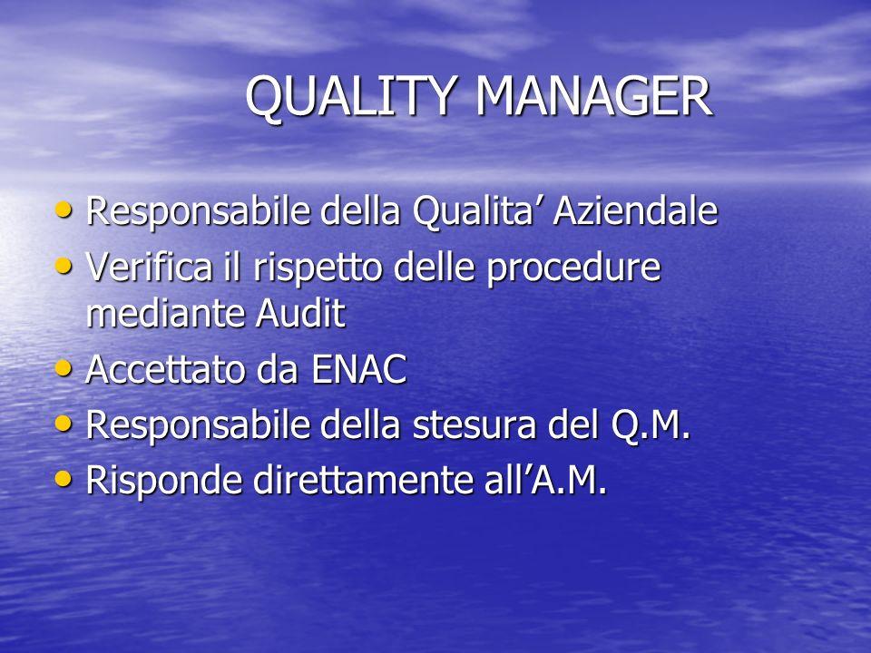 QUALITY MANAGER Responsabile della Qualita Aziendale Responsabile della Qualita Aziendale Verifica il rispetto delle procedure mediante Audit Verifica