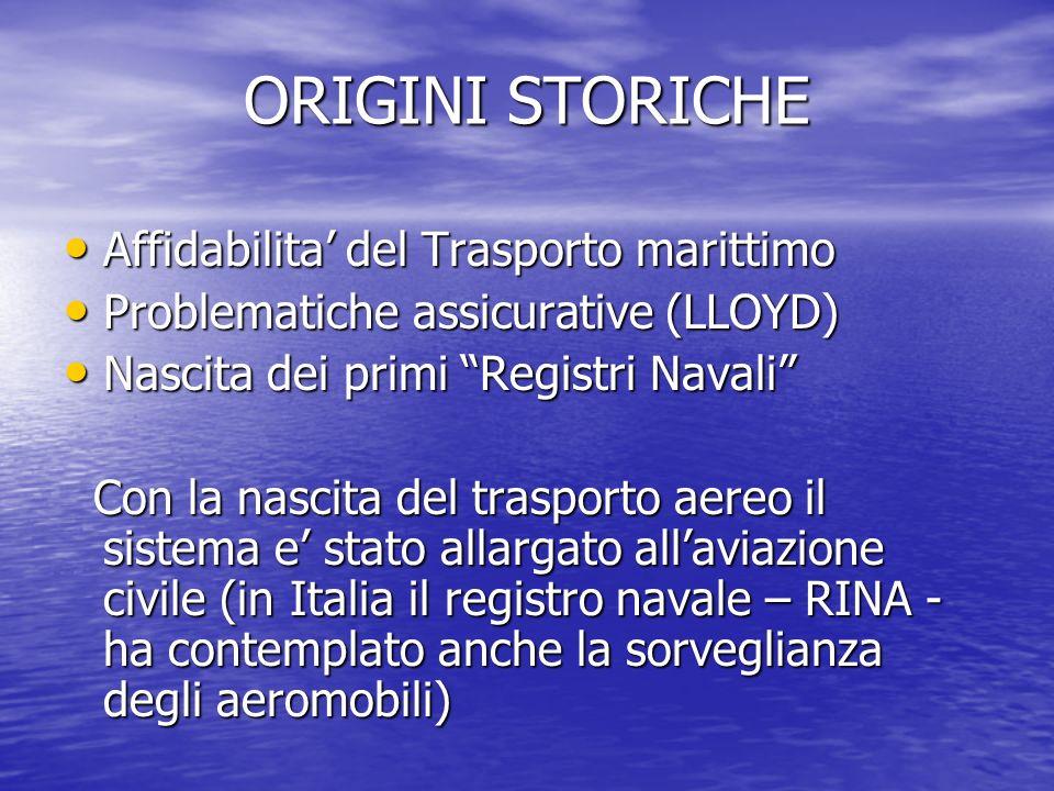 ORIGINI STORICHE Affidabilita del Trasporto marittimo Affidabilita del Trasporto marittimo Problematiche assicurative (LLOYD) Problematiche assicurative (LLOYD) Nascita dei primi Registri Navali Nascita dei primi Registri Navali Con la nascita del trasporto aereo il sistema e stato allargato allaviazione civile (in Italia il registro navale – RINA - ha contemplato anche la sorveglianza degli aeromobili) Con la nascita del trasporto aereo il sistema e stato allargato allaviazione civile (in Italia il registro navale – RINA - ha contemplato anche la sorveglianza degli aeromobili)