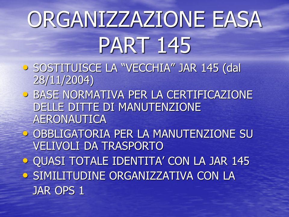 ORGANIZZAZIONE EASA PART 145 SOSTITUISCE LA VECCHIA JAR 145 (dal 28/11/2004) SOSTITUISCE LA VECCHIA JAR 145 (dal 28/11/2004) BASE NORMATIVA PER LA CER