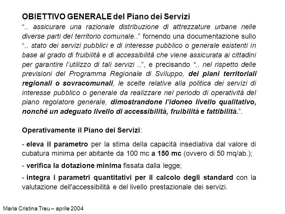 CONTABILITA DELLE AREE PER I SERVIZI URBANI Ex-PRG - ex-Piani attuativi - ex Piano dei Servizi T a v o l a 1 Maria Cristina Treu – aprile 2004