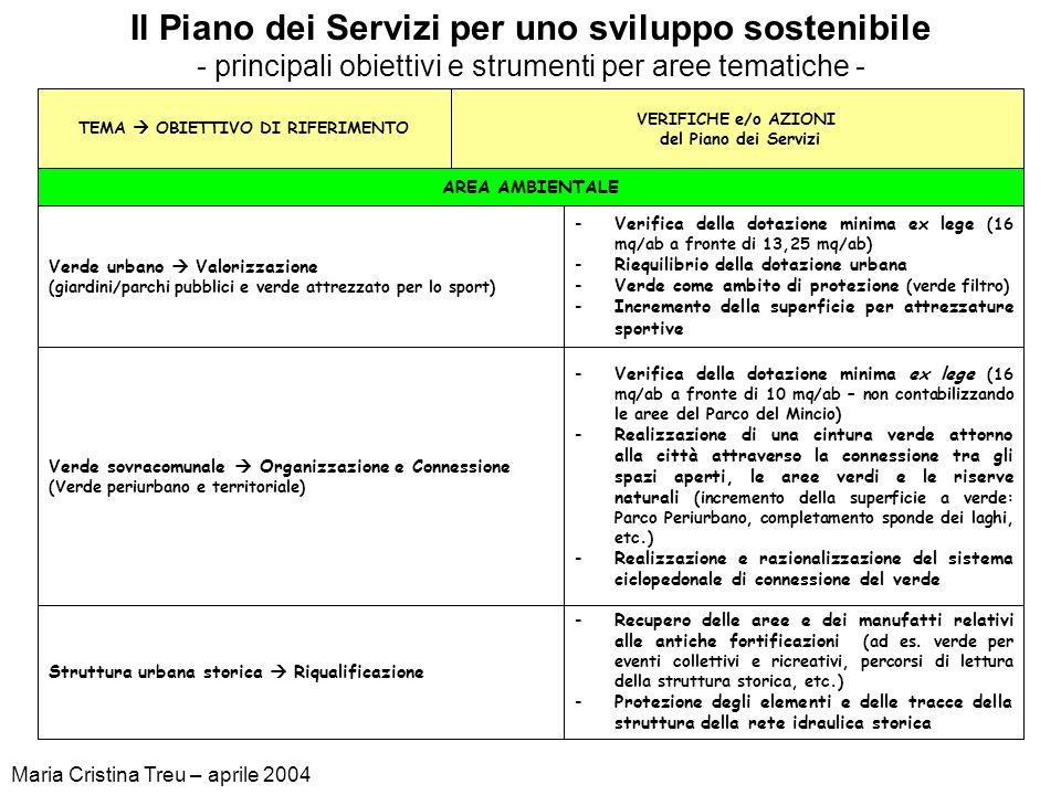 Piano Stralcio per lAssetto Idrogeologico (PAI) Maria Cristina Treu – aprile 2004