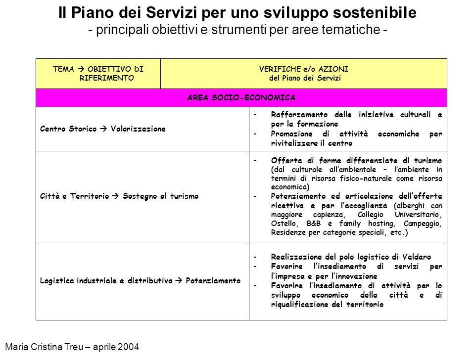 Vincoli di massima tutela assemblati Maria Cristina Treu – aprile 2004