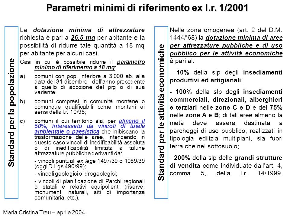 Articolazione funzionale della dotazione di attrezzature Maria Cristina Treu – aprile 2004