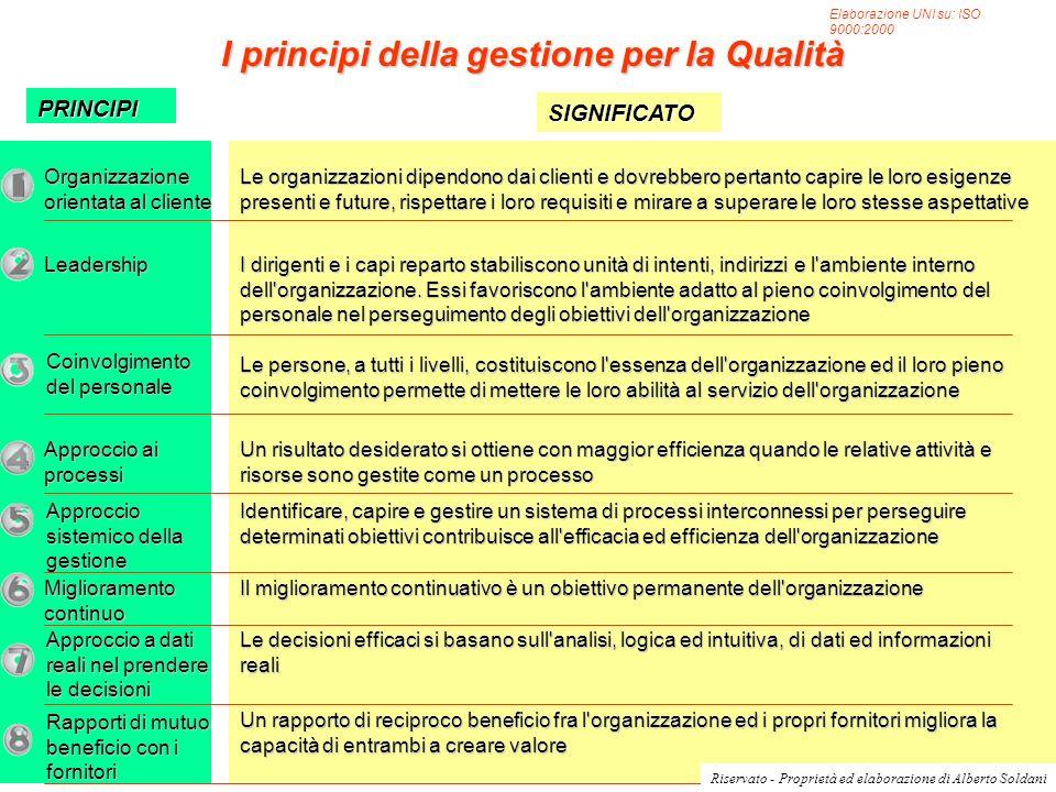 Ing. Alberto Soldani Approccio a dati reali nel prendere le decisioni Miglioramento continuo Approccio sistemico della gestione Approccio ai processi