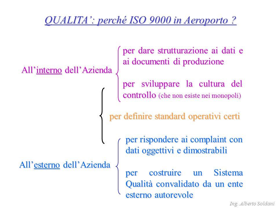QUALITA: perché ISO 9000 in Aeroporto ? Allinterno dellAzienda per dare strutturazione ai dati e ai documenti di produzione per sviluppare la cultura