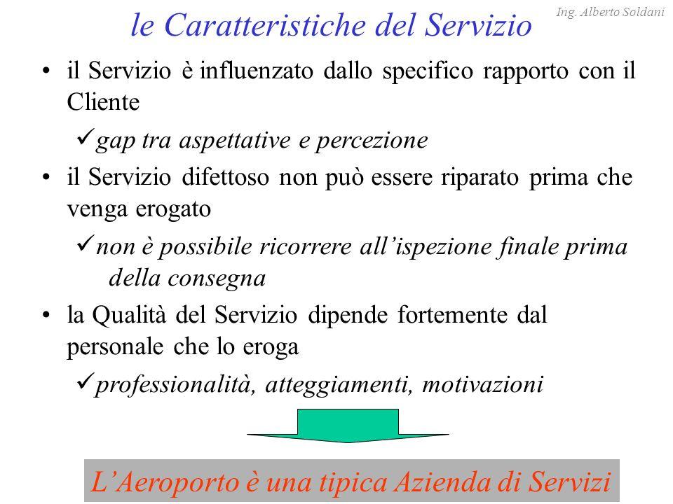 il Servizio è influenzato dallo specifico rapporto con il Cliente gap tra aspettative e percezione il Servizio difettoso non può essere riparato prima
