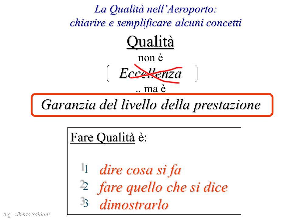 Qualità non èEccellenza.. ma è Garanzia del livello della prestazione La Qualità nellAeroporto: chiarire e semplificare alcuni concetti Fare Qualità F