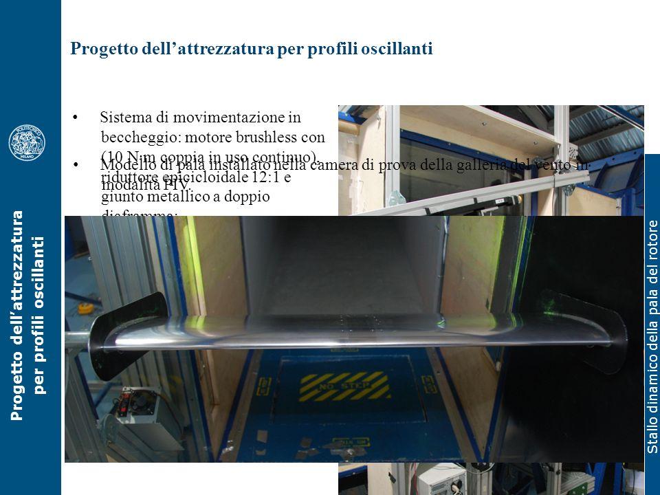 Stallo dinamico della pala del rotore Sistema di movimentazione in beccheggio: motore brushless con (10 N·m coppia in uso continuo), riduttore epicicl
