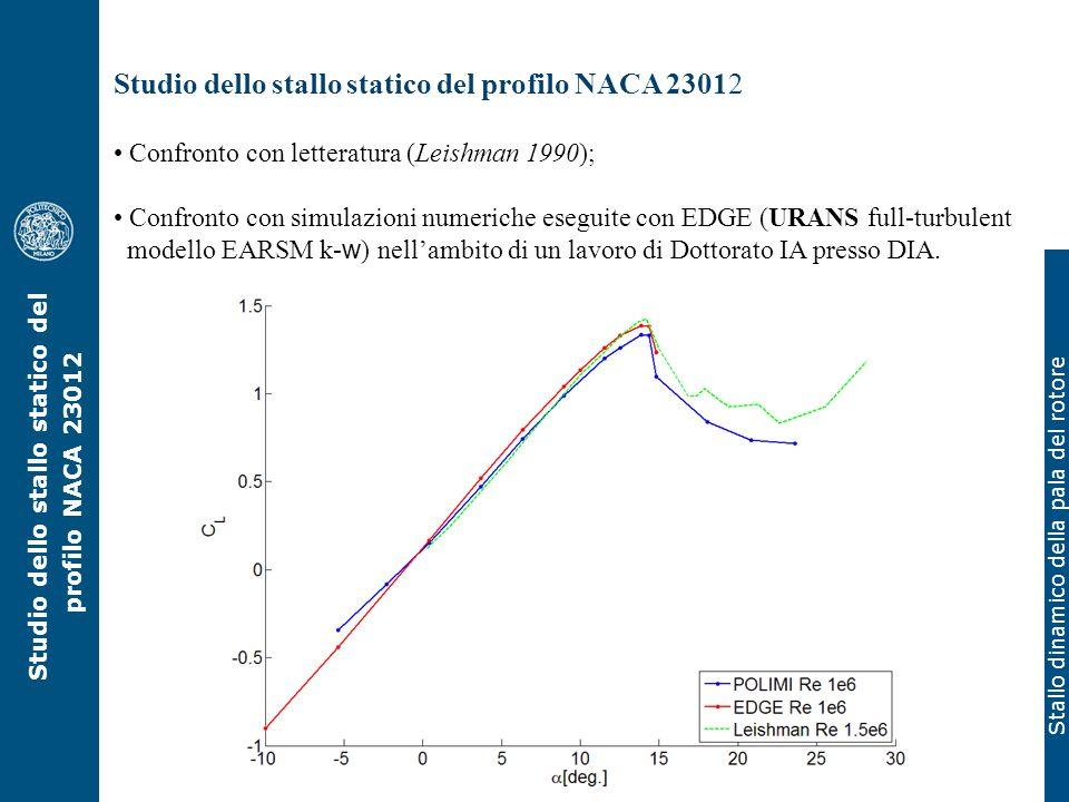 Stallo dinamico della pala del rotore Studio dello stallo statico del profilo NACA 23012 Confronto con letteratura (Leishman 1990); Confronto con simu
