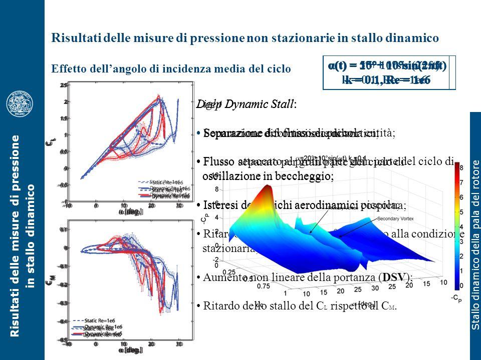Stallo dinamico della pala del rotore Risultati delle misure di pressione non stazionarie in stallo dinamico Effetto dellangolo di incidenza media del