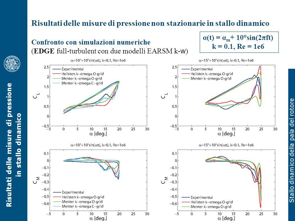 Stallo dinamico della pala del rotore Risultati delle misure di pressione non stazionarie in stallo dinamico Confronto con simulazioni numeriche (EDGE