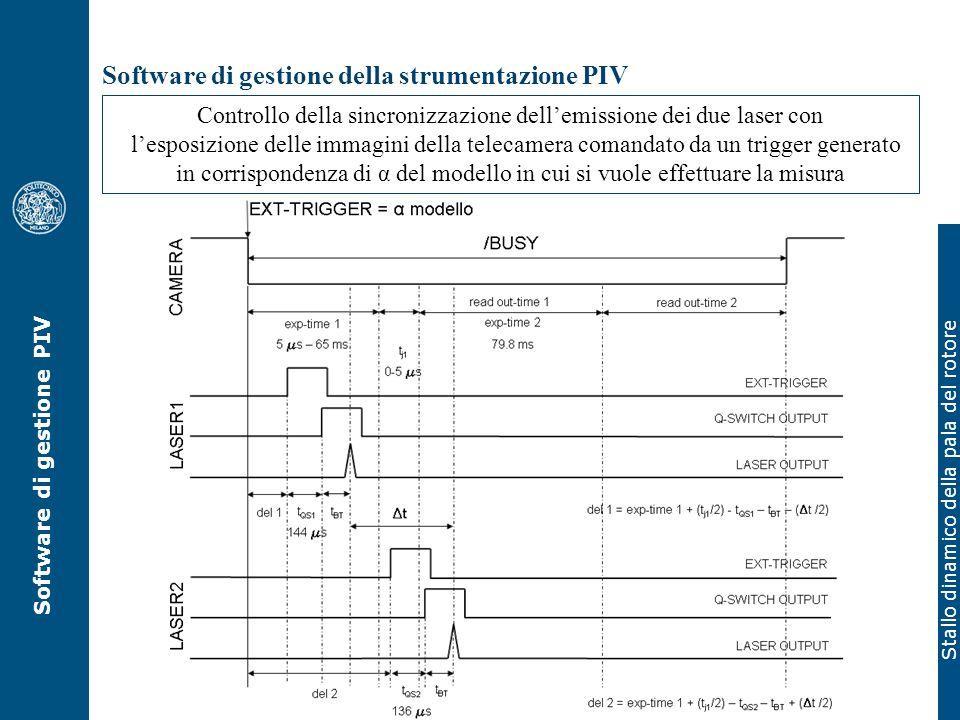 Stallo dinamico della pala del rotore Software di gestione PIV Software di gestione della strumentazione PIV Controllo della sincronizzazione dellemis