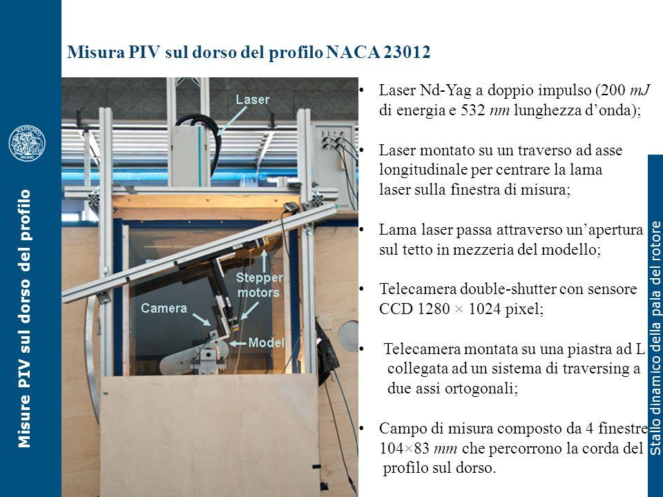 Stallo dinamico della pala del rotore Laser Nd-Yag a doppio impulso (200 mJ di energia e 532 nm lunghezza donda); Laser montato su un traverso ad asse
