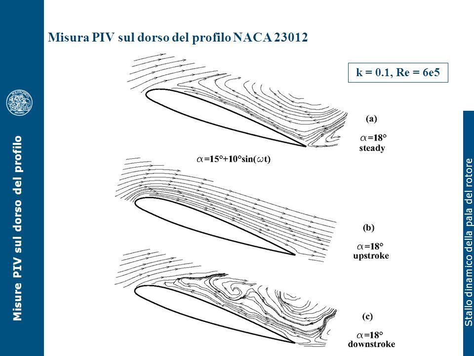 Stallo dinamico della pala del rotore Misure PIV sul dorso del profilo Misura PIV sul dorso del profilo NACA 23012 k = 0.1, Re = 6e5