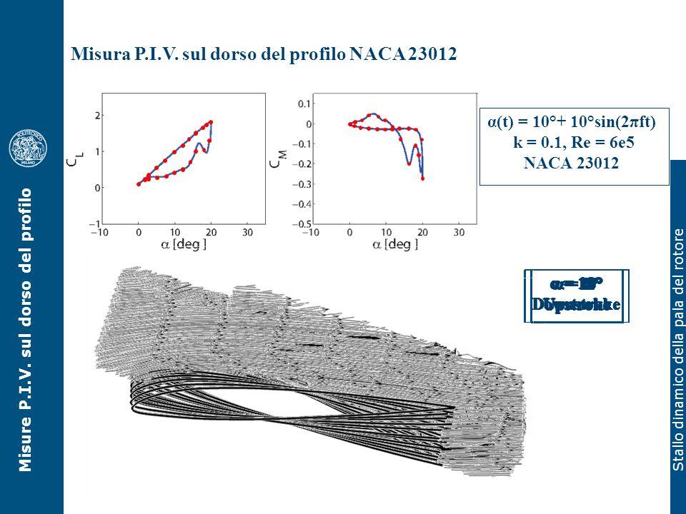 Stallo dinamico della pala del rotore Misure P.I.V. sul dorso del profilo Misura P.I.V. sul dorso del profilo NACA 23012 α = 0° Upstroke α(t) = 10°+ 1