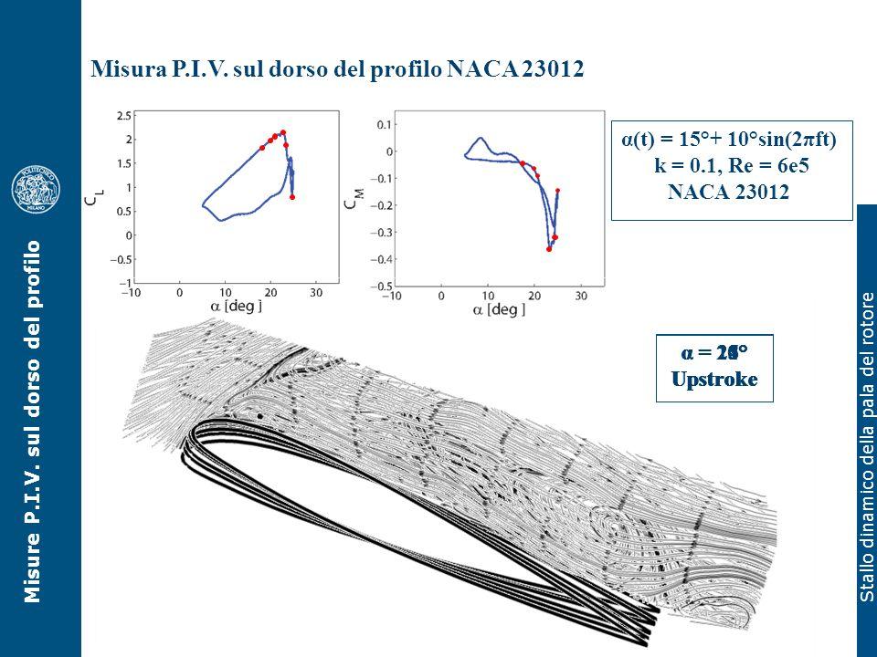 Stallo dinamico della pala del rotore Misure P.I.V. sul dorso del profilo Misura P.I.V. sul dorso del profilo NACA 23012 α(t) = 15°+ 10°sin(2πft) k =