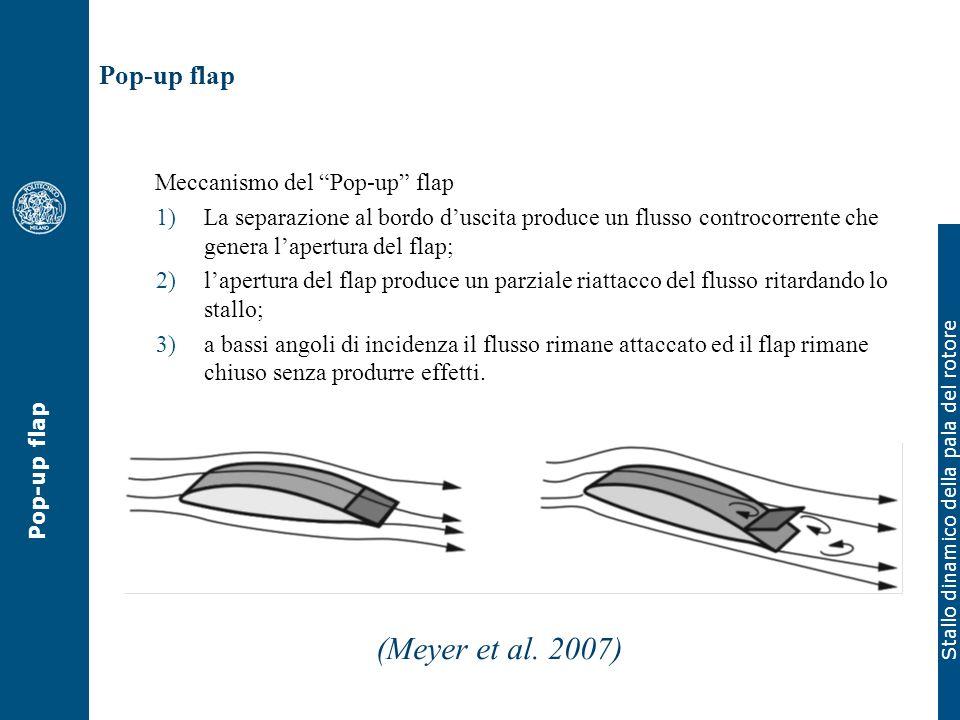 Stallo dinamico della pala del rotore (Meyer et al. 2007) Meccanismo del Pop-up flap 1)La separazione al bordo duscita produce un flusso controcorrent