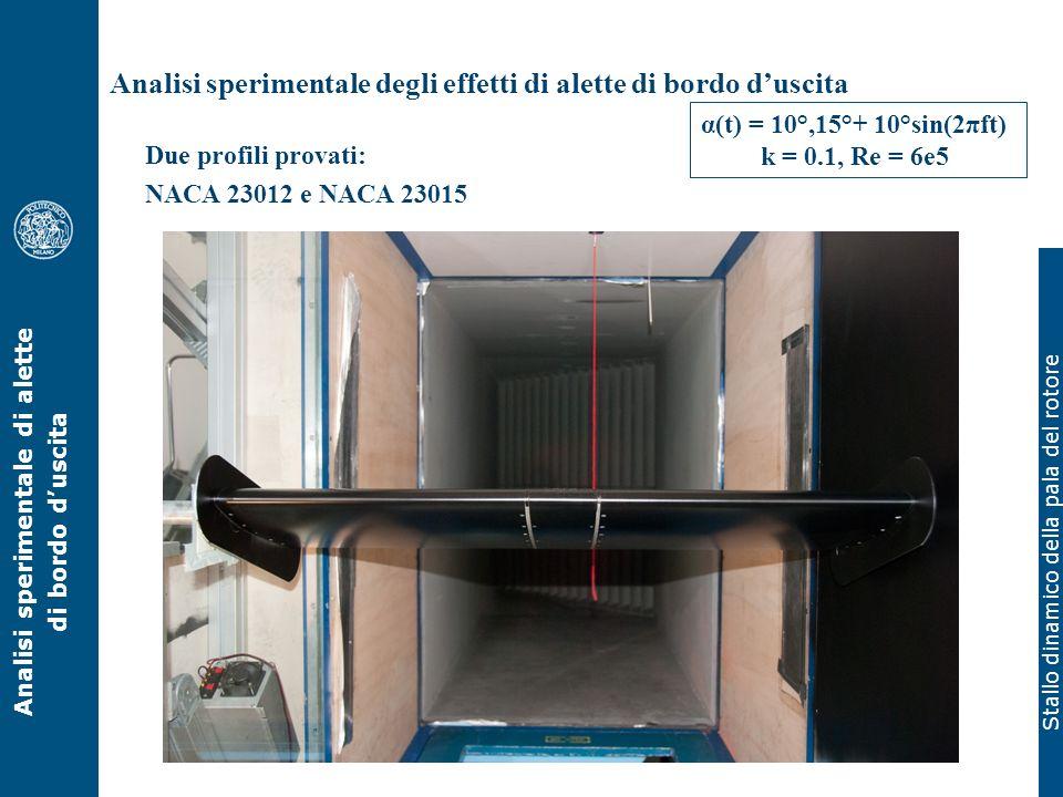 Stallo dinamico della pala del rotore Analisi sperimentale degli effetti di alette di bordo duscita Analisi sperimentale di alette di bordo duscita α(