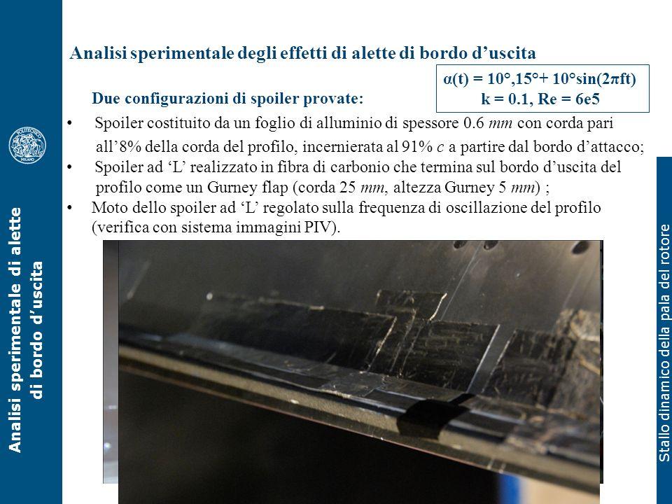 Stallo dinamico della pala del rotore Due configurazioni di spoiler provate: Spoiler costituito da un foglio di alluminio di spessore 0.6 mm con corda