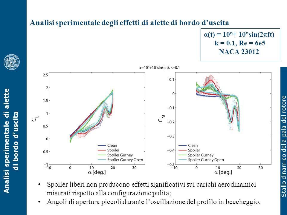 Stallo dinamico della pala del rotore Analisi sperimentale degli effetti di alette di bordo duscita Analisi sperimentale di alette di bordo duscita Sp