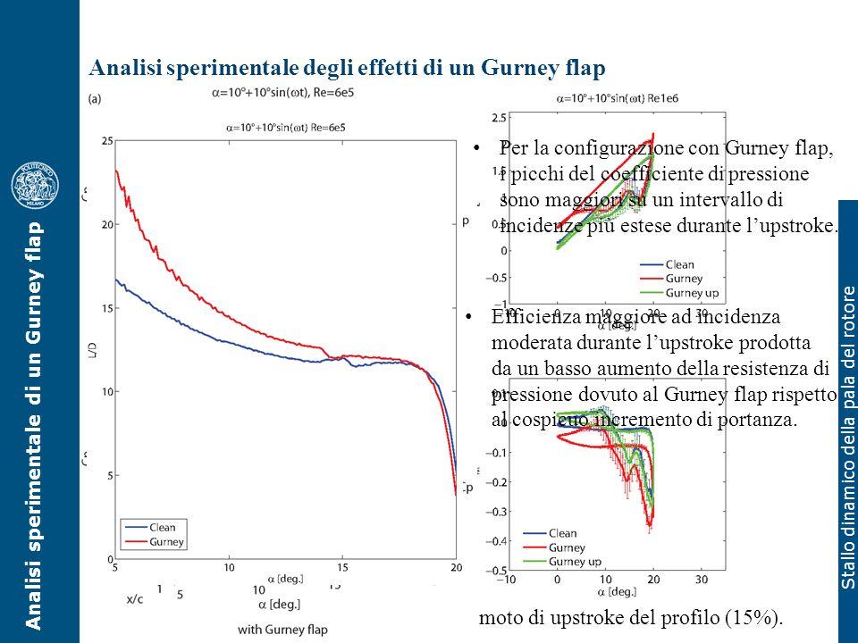 Stallo dinamico della pala del rotore Analisi sperimentale degli effetti di un Gurney flap Analisi sperimentale di un Gurney flap Aumento della portan