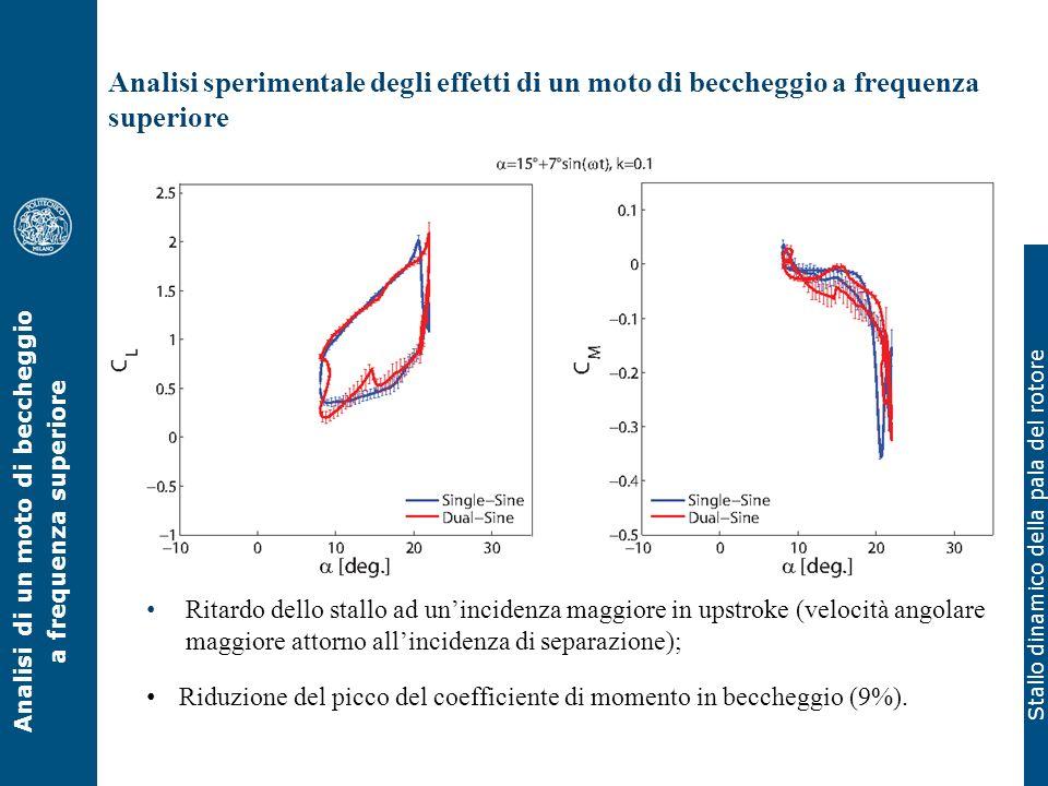 Stallo dinamico della pala del rotore Analisi sperimentale degli effetti di un moto di beccheggio a frequenza superiore Analisi di un moto di becchegg
