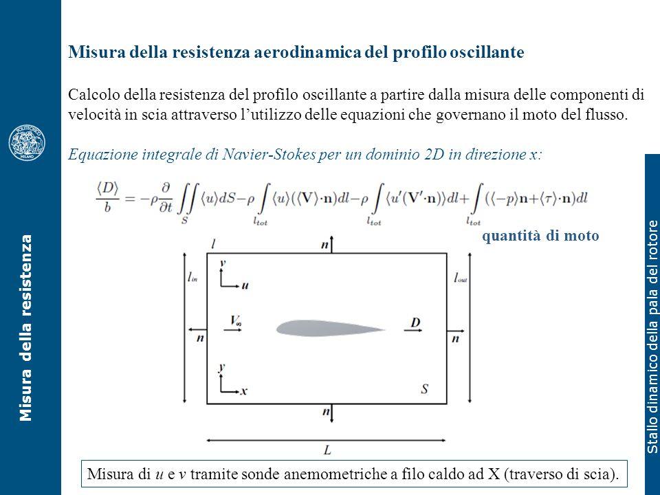 Stallo dinamico della pala del rotore Misura della resistenza aerodinamica del profilo oscillante Calcolo della resistenza del profilo oscillante a pa