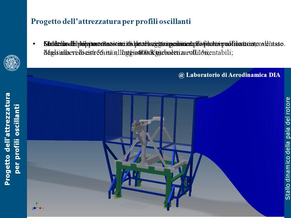 Stallo dinamico della pala del rotore Progetto dellattrezzatura per profili oscillanti Progetto dellattrezzatura per profili oscillanti Struttura di s